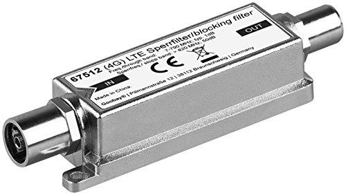 Goobay 67512 LTE (4G) Sperrfilter für Besseren DVB-T Empfang, Koax-Stecker-Buchse Silber