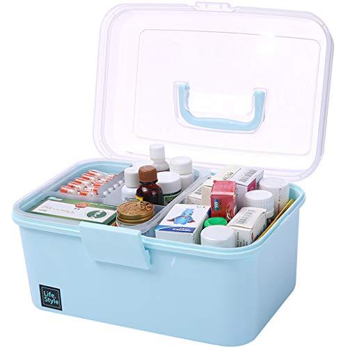 Hausapotheke-kit (ZPWSNH Haushaltsmedizin Box große erste Hilfe kit Medizin Box medizinische Box Hause Kind Baby Medizin kit blau 26x17x16,5 cm Hausapotheke)