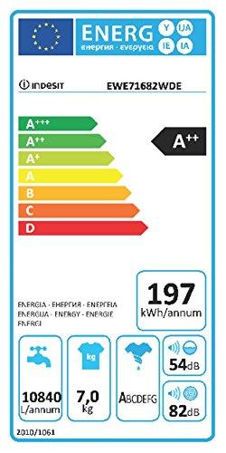 Indesit EWE 71682 W DE Waschmaschine FL / 197 kWh/Jahr / 1600 UpM / 7 kg / 10840 Liter/Jahr / MyTime, Schneller als 1 Stunde/ Inverter-Motor/leise nur 54 db/ Wasserstopp / weiß - 2