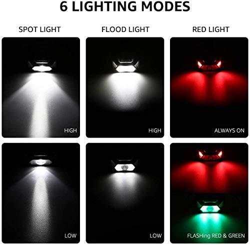 LE C500 Linterna Frontal Batteries 1300lux (2 Pack),  Alta Potente 6 Modos con Luz Rojo,  Linterna Cabeza Super Ligera Impermeable IPX4 para Correr,  Caminar,  Camping,  Excursión,  Pesca(Pilas No incluido)