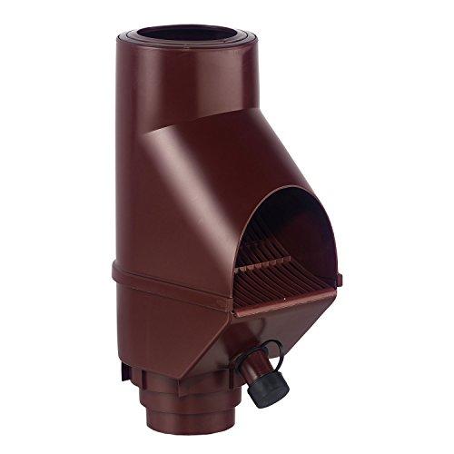 3P Technik Filtersysteme 4018712001013