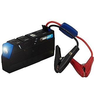miniBatt PRO – Arrancador y cargador de batería