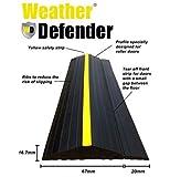 Weather Defender Heavy Duty 2.3m Garage Door Floor Seal Strip with Adhesive
