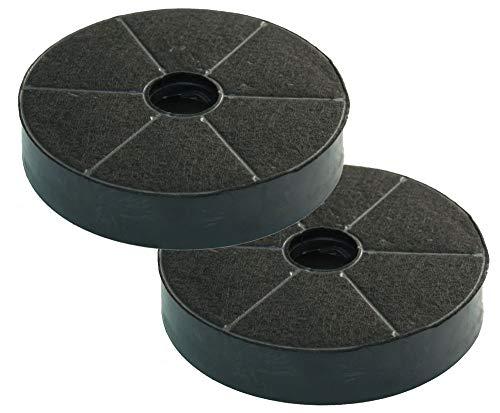 2x Kohlefilter passend Abzugshauben von Lenoxx K450 K650