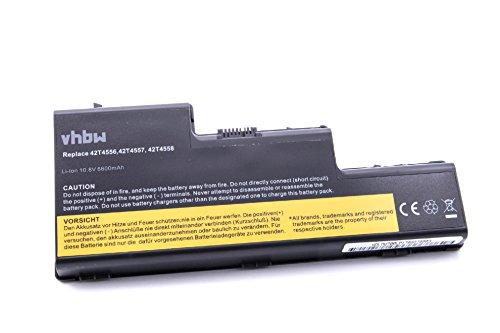 vhbw Li-Ion Akku 6600mAh (10.8V) schwarz für Laptop, Notebook Lenovo ThinkPad W701, W701 2444, W701 2500, W701 2543, W701 4323, W701 4326 -