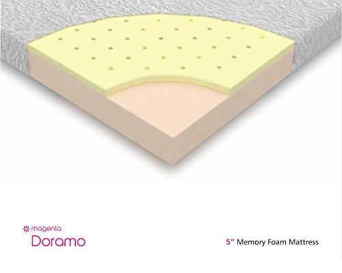 Magenta Doramo 5-Inch Memory Foam Mattress (76x80x5)
