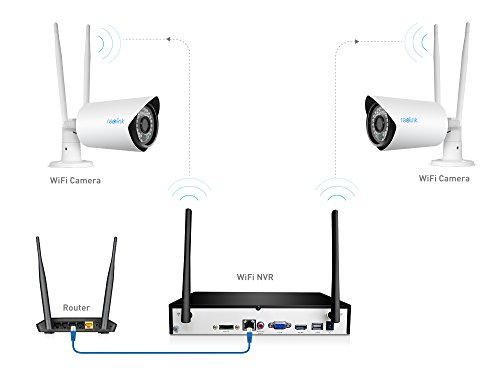 Bargain Reolink Wireless Security Camera System 1080p Full HD 4 Channel WiFi NVR Hard Drive Home Business Monitor 24/7 Stable Recording RLK4-210WB2