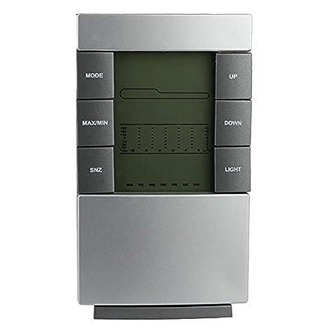 LCD Digital Display Schreibtisch Tischuhr Hygrometer Feuchtigkeitsthermometer Elektronische Wetterüberwachung Kalender Alarm , white (Zeit Spider Man Wecker)