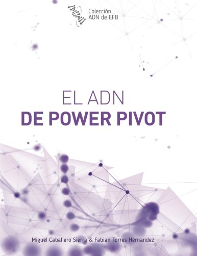 El ADN de Power Pivot