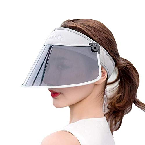 YDS SHOP Hüte Sonnenschutzkappe Visier UV-Schutz Einstellbarer Winkel Mit getöntem, transparentem, flexiblem Stirnband (Color : 15, Size : 54-60cm) (Bildschirm Visier Zoll 7)