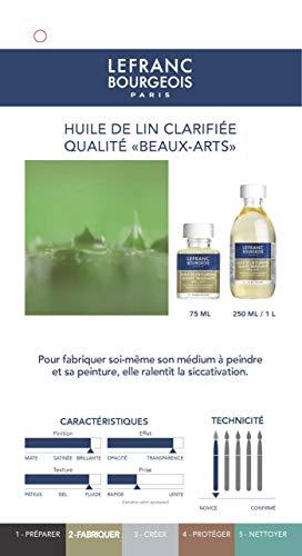Lefranc & Bourgeois Peinture Additif huile lin clair Flacon 75 ml Transparent