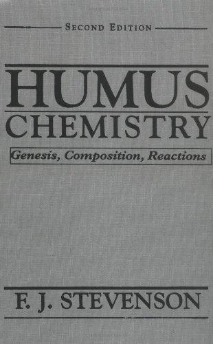 humus-chemistry-genesis-composition-reactions