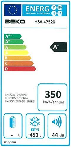 BEKO hsa47520autonome Premiumqualität 451L A + Weiß Gefrierschrank-Tiefkühltruhen (Premiumqualität, 451L, 20kg/24h, sn-t, A +, weiß)
