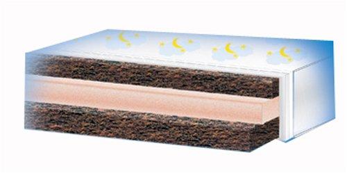 roba-0285-classic-kokos-verbund-mittelfester-dauerelastischer-schaumkern-70-x-140-cm