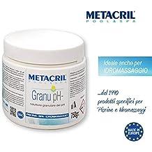 Metacril Reductor del PH granulado – producción Europea – granu ph- G. Ideal para