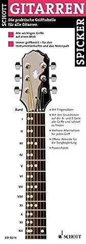 Gitarren Spicker: Die praktische Grifftabelle für alle Gitarren.