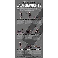 Übungsposter ca. 44 x 21 cm | 9 Übungen | für Hanteltraining | Faszientraining | Kettlebell | Gewichtsmanschetten | Gymnastikmatten | Medizinball und vieles mehr | Functional Fitness Poster