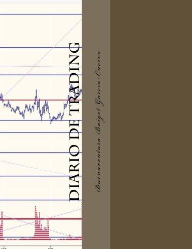 Diario de trading por Buenaventura Baiget Garcia-Cuervo