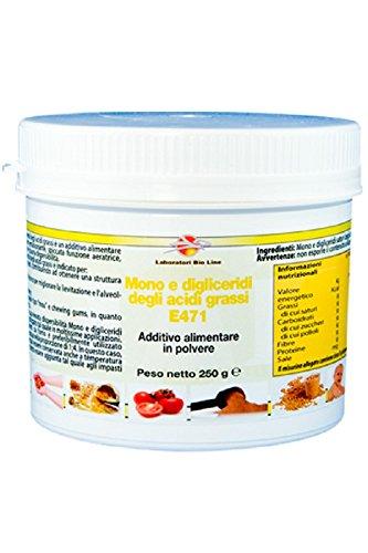 Mono e Digliceridi degli acidi grassi - Additivo E471 ad uso alimentare