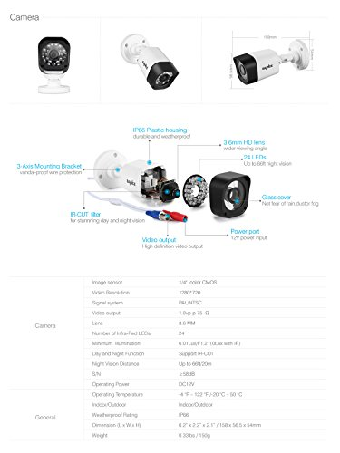SANNCE-Kit-sistema-de-seguridad-4-cmaras-de-vigilanciaH264-Onvif-P2P-16CH-DVR-y-4-cmaras-720P-IR-CUT-IP66-Impermeable
