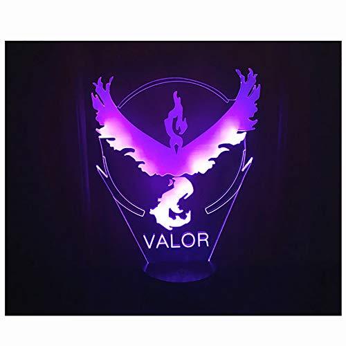 LED ZNZ Illusion Lumière Lumineuse Salle des Enfants De Bande Dessinée Anime Petite Lampe De Table USB Charge Toucher Sept Couleurs Night Light (1-7),007