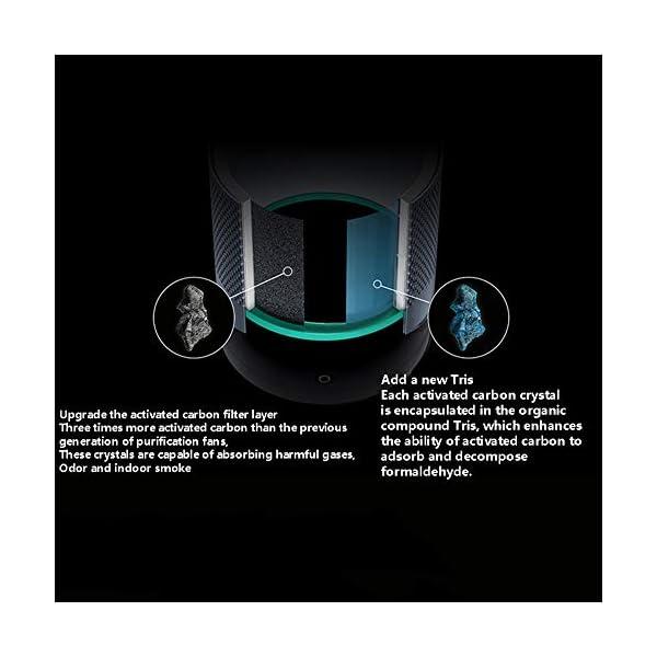 xb-Filtro-De-Aire-De-Iones-Negativos-del-Ventilador-De-Enfriamiento-del-Ventilador-Sin-Aspas-Plata