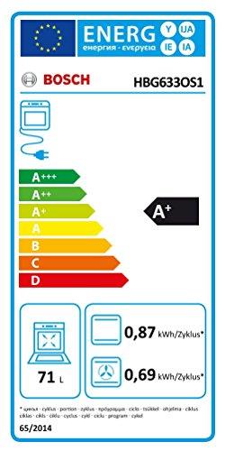 Bosch HBG633OS1 Backofen / 59,5 cm / Edelstahl-Lüfterrad / EcoClean Direct / Bratenthermometer / TFT-Display / 4D-Heißluft