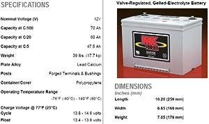 2 X MK Power Gel Mobility Scooter Batteries 12V 60Ah