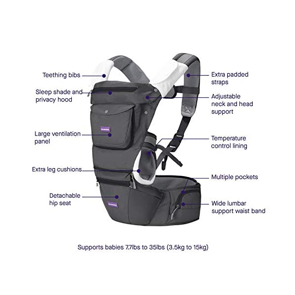 Clevamama Ergonomic Baby Carrier - Adjustable Baby Carrier from Newborn to Toddler (3.5 - 15 kg),Grey Clevamama Acknowledged by international hip dysplasia institute as hip healthy for your baby when used as directed Versatile for all occasions: front facing in, backpack style, side sling, frontal out and hip seat Provides complete support to baby and extra lumbar support to parent 2