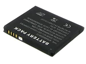 Batterie pour SAMSUNG SGH-F480 PLAYER STYLE