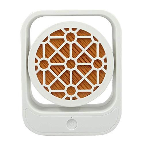 SanyaoDU Mini Calentador Inteligente De 500 W