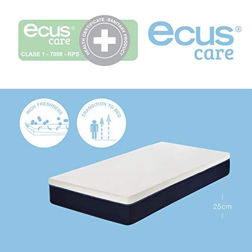 Ecus Kids - El colchón para niños que facilita la transición de la cuna a la cama - Ecus Care Junior