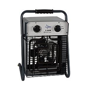 Suntec Wellness 11894 Calefactor Industrial, 400 W, Negro