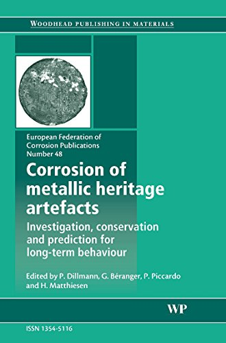 Corrosion of Metallic Heritage Artefacts: Investigation, Conservation and Prediction of Long Term Behaviour (Volume 48) (European Federation of Corrosion (EFC) Series (Volume 48))