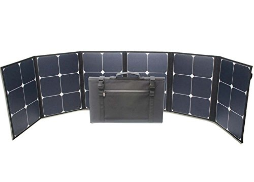 Imagen de Panel Solar Portátil Poweroak por menos de 400 euros.