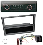 Blaupunkt Madrid 170 BT MP3 USB AUX Bluetooth SD Autoradio für Opel Corsa C Meriva Signum Vectra C 2000-2004 Charcoal