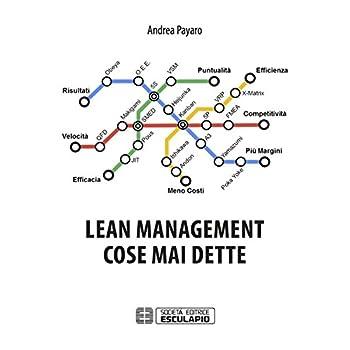 Lean Management. Cose Mai Dette