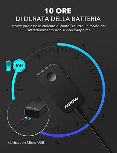Mpow Bluetooth 5.0 Receiver, Car Bluetooth Receiver (10 Hour Streaming, on