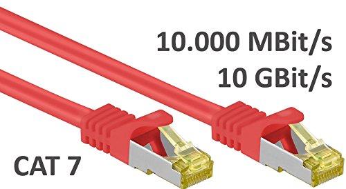 kab24 Rj45 Patchkabel Netzwerkkabel Computerkabel Internetkabel Cat 7 Rohkabel 600 MHz mit CAT6a Stecker Halogenfrei 10 GBit/s Reines Kupfer - 10 Gbit-ethernet-kupfer