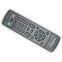 Cambridge Audio AZUR 651A TeKswamp Remoto / Telecomando / Remote Control