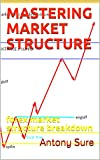 MASTERING MARKET STRUCTURE: forex market structure breakdown (English Edition)