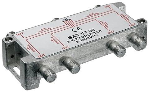 6-fach Sat-Verteiler 100dB 5-2500 MHz digital-tauglich