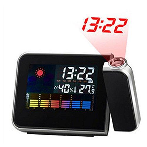 Digital Projektion Taktgeber,Hangrui Hintergrundbeleuchtung LCD Projektionswecker mit Zeit- und Datumsanzeige / Snooze / Sensor Licht / Hygrometer / Innentemperatur