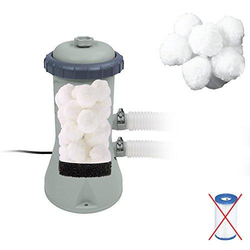 Miganeo® Filter Balls alternativ für alle Filterkartuschen zb. Filter A usw.., für Filterpumpe,Pool