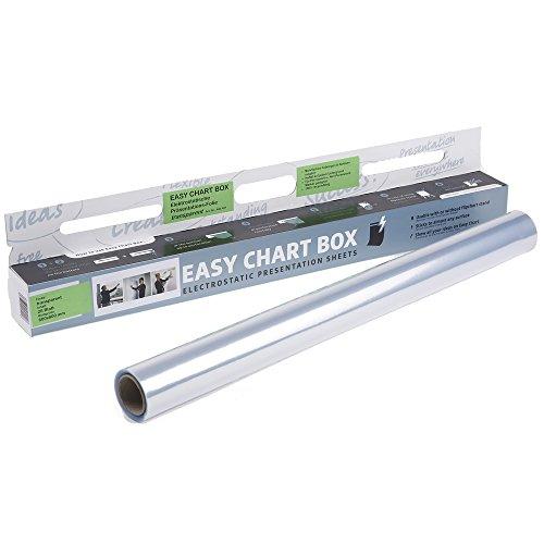 Easy-Chartbox selbsthaftende Folie für Präsentation | transparent | 25 Blatt 80x60 cm | wie Flipchart oder Whiteboard to go