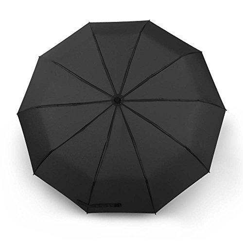 ombrello-automatico-apertura-e-di-chiusura-ailina-antivento-ombrello-fast-drying-slip-proof-manico-c