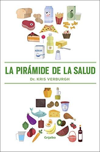 La pirámide de la salud (AUTOAYUDA SUPERACION)