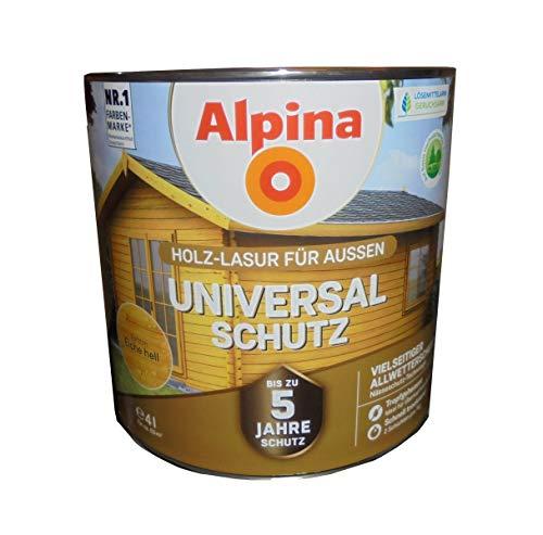 Alpina Vielseitiger Allwetterschutz - Nässeschutz-Technologie