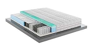 Materasso Molle indipendenti & Memory MED Athena MED 3D R MATRIMONIALE 160x190 dispositivo medico detraibile H26, a sette zone di portanza differenziata, sfoderabile e lavabile.
