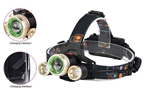 Preisvergleich Produktbild WolfWay 5000lm XML T6 + 2 x XPE ZOOM LED Kopflampe Stirnlampe Kopf Lampen Licht 4-mode Fackel + 2x4200mAh 18650 Batterie + Charger + Auto-Aufladeeinheit für kampierendes Radfahren Arbeiten Jagd-Fischen-Reiten gehen